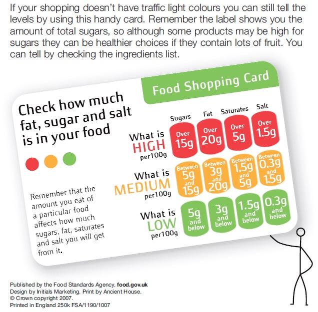 food shopping card